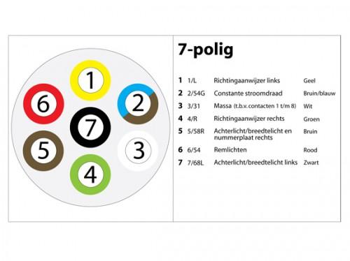 7 Polige Stekker Aansluiten.7 Polige Stekker Aansluiting Wk Eerbeek